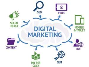 Digital Marketing In Gandhidham